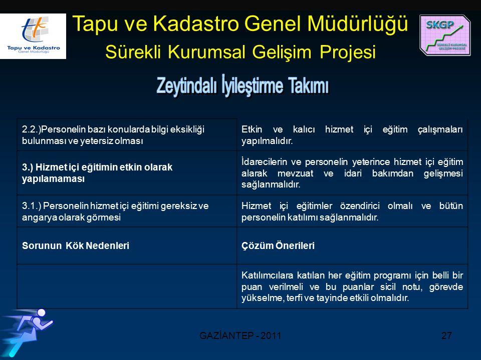 GAZİANTEP - 201127 Tapu ve Kadastro Genel Müdürlüğü Sürekli Kurumsal Gelişim Projesi 2.2.)Personelin bazı konularda bilgi eksikliği bulunması ve yetersiz olması Etkin ve kalıcı hizmet içi eğitim çalışmaları yapılmalıdır.