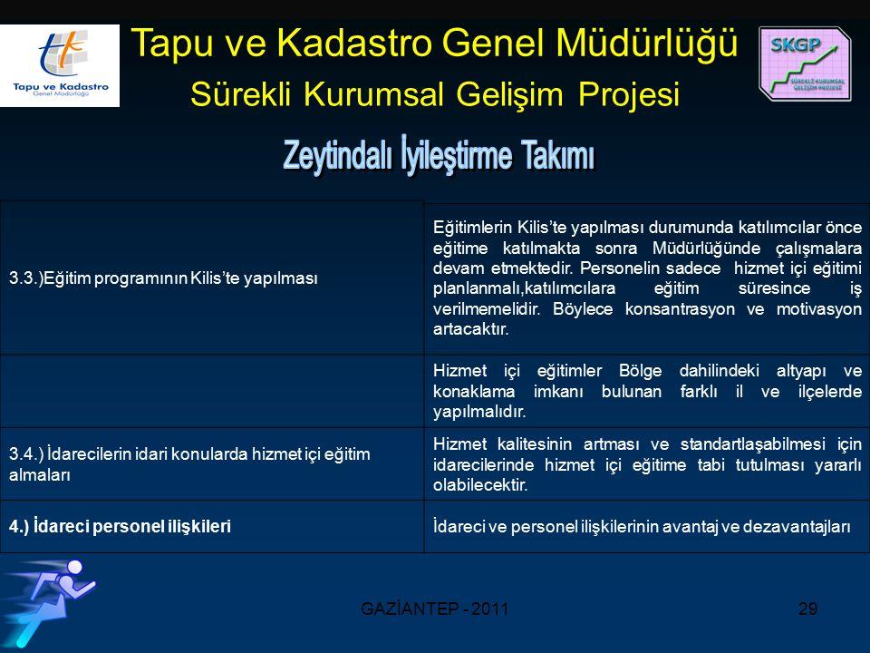 GAZİANTEP - 201129 Tapu ve Kadastro Genel Müdürlüğü Sürekli Kurumsal Gelişim Projesi 3.3.)Eğitim programının Kilis'te yapılması Eğitimlerin Kilis'te yapılması durumunda katılımcılar önce eğitime katılmakta sonra Müdürlüğünde çalışmalara devam etmektedir.