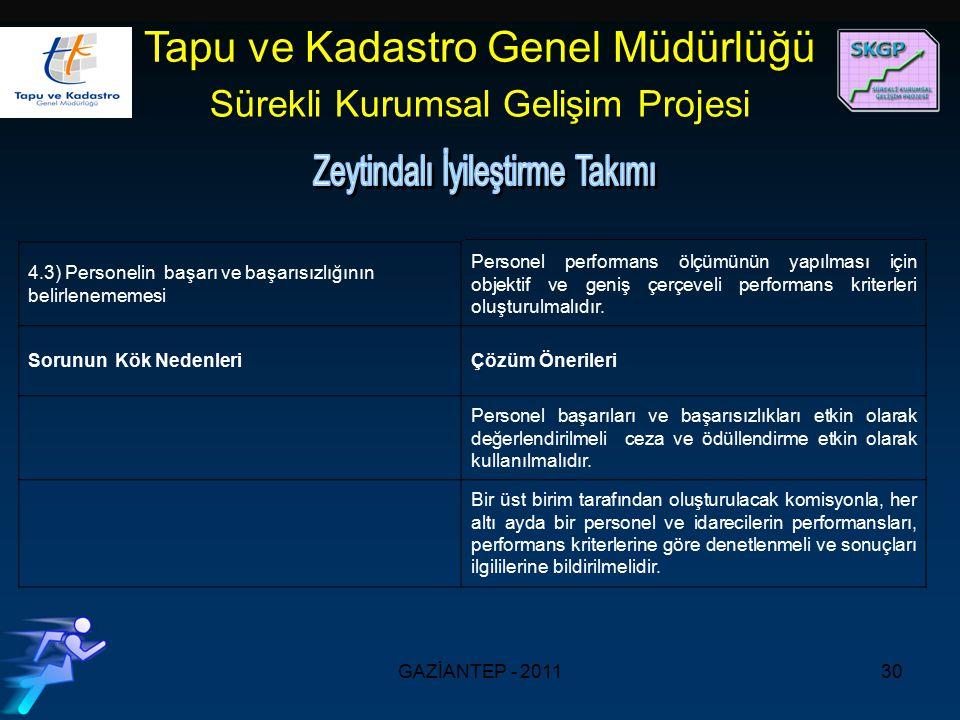 GAZİANTEP - 201130 Tapu ve Kadastro Genel Müdürlüğü Sürekli Kurumsal Gelişim Projesi 4.3) Personelin başarı ve başarısızlığının belirlenememesi Personel performans ölçümünün yapılması için objektif ve geniş çerçeveli performans kriterleri oluşturulmalıdır.