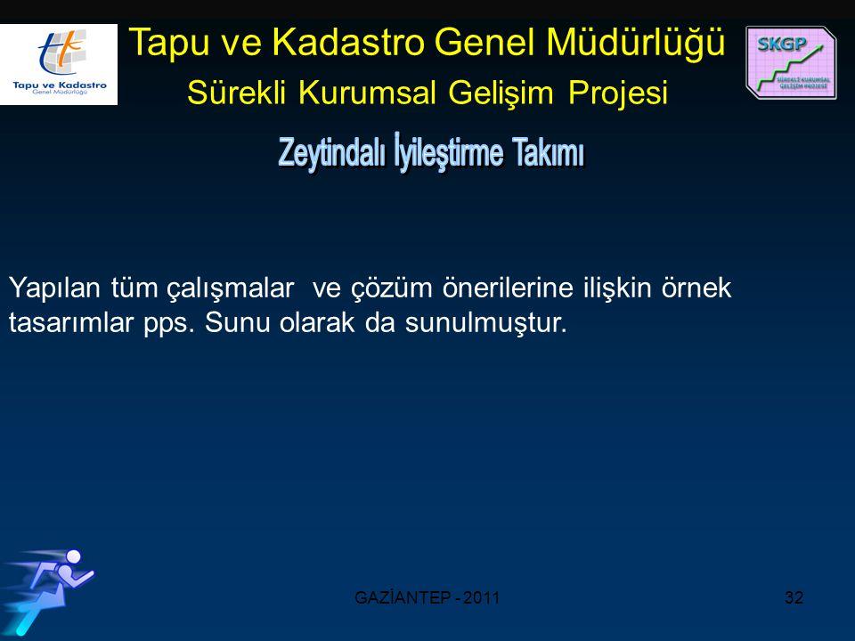 GAZİANTEP - 201132 Tapu ve Kadastro Genel Müdürlüğü Sürekli Kurumsal Gelişim Projesi Yapılan tüm çalışmalar ve çözüm önerilerine ilişkin örnek tasarımlar pps.
