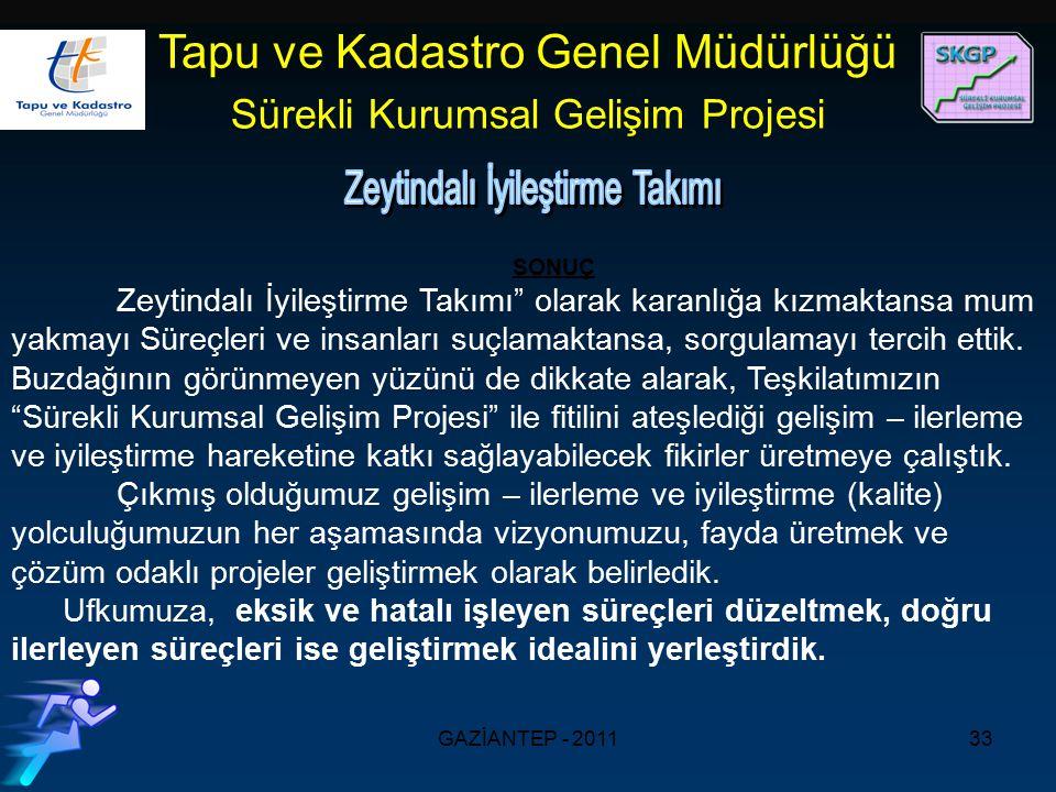 GAZİANTEP - 201133 Tapu ve Kadastro Genel Müdürlüğü Sürekli Kurumsal Gelişim Projesi SONUÇ Zeytindalı İyileştirme Takımı olarak karanlığa kızmaktansa mum yakmayı Süreçleri ve insanları suçlamaktansa, sorgulamayı tercih ettik.