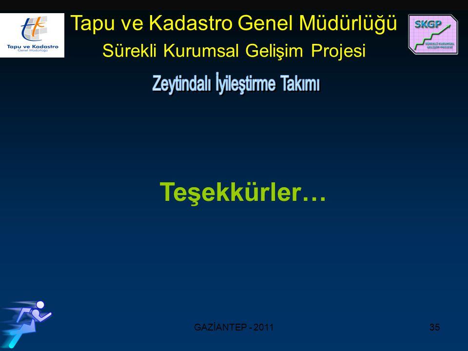 GAZİANTEP - 201135 Tapu ve Kadastro Genel Müdürlüğü Sürekli Kurumsal Gelişim Projesi Teşekkürler…