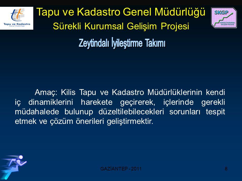 GAZİANTEP - 20118 Amaç: Kilis Tapu ve Kadastro Müdürlüklerinin kendi iç dinamiklerini harekete geçirerek, içlerinde gerekli müdahalede bulunup düzeltilebilecekleri sorunları tespit etmek ve çözüm önerileri geliştirmektir.