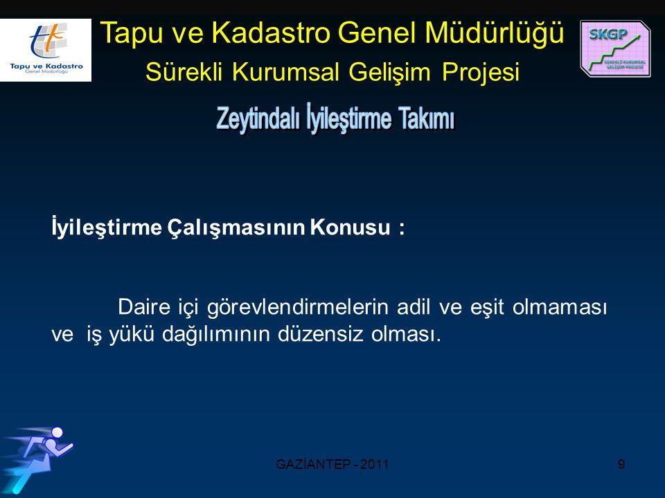 GAZİANTEP - 20119 İyileştirme Çalışmasının Konusu : Daire içi görevlendirmelerin adil ve eşit olmaması ve iş yükü dağılımının düzensiz olması.