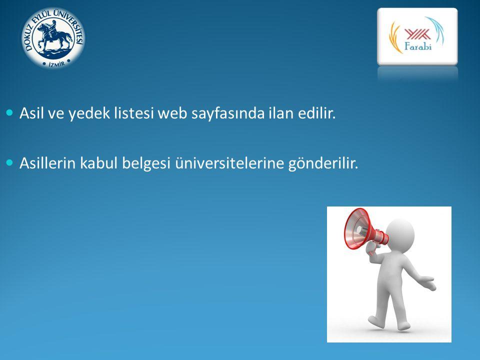Asil ve yedek listesi web sayfasında ilan edilir. Asillerin kabul belgesi üniversitelerine gönderilir.