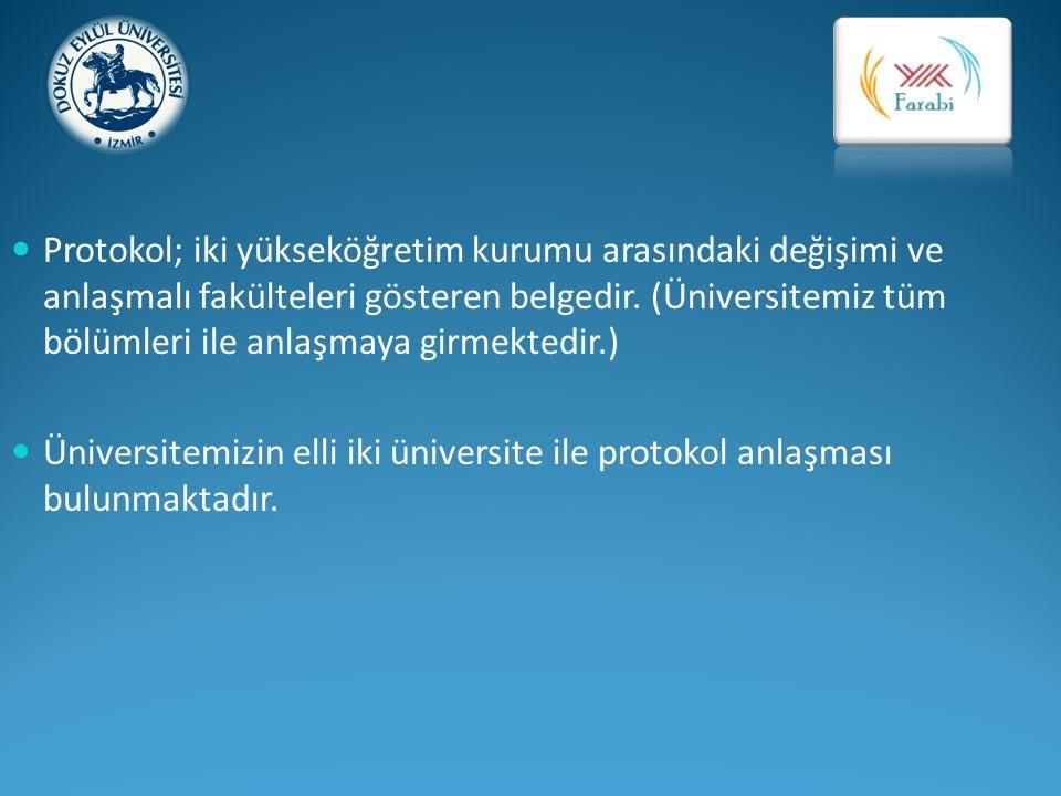 Protokol; iki yükseköğretim kurumu arasındaki değişimi ve anlaşmalı fakülteleri gösteren belgedir. (Üniversitemiz tüm bölümleri ile anlaşmaya girmekte