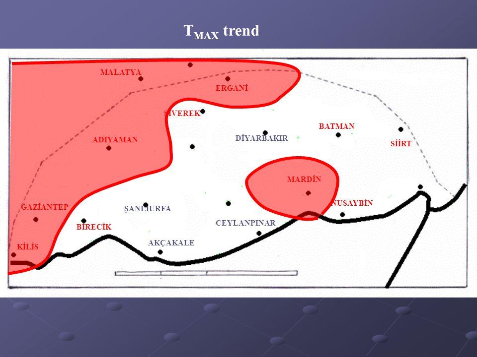T MAX trend ADIYAMAN AKÇAKALE BATMAN BİRECİK CEYLANPINAR ERGANİ GAZİANTEP KİLİS MALATYA MARDİN NUSAYBİN SİİRT SİVEREK ŞANLIURFA IRAK SURIYE 100 km 0 k