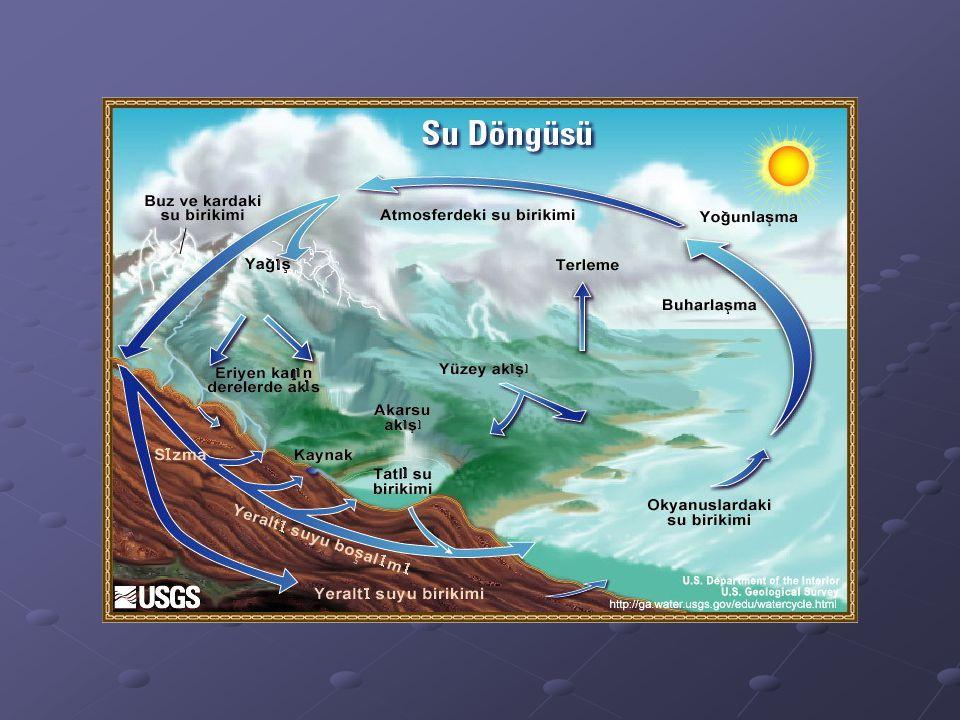 Sera gazları iklim sistemi içinde vazgeçilmez bir yere sahiptir.