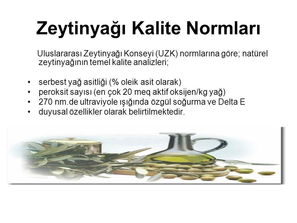 Zeytinyağı Kalite Normları Uluslararası Zeytinyağı Konseyi (UZK) normlarına göre; natürel zeytinyağının temel kalite analizleri; serbest yağ asitliği