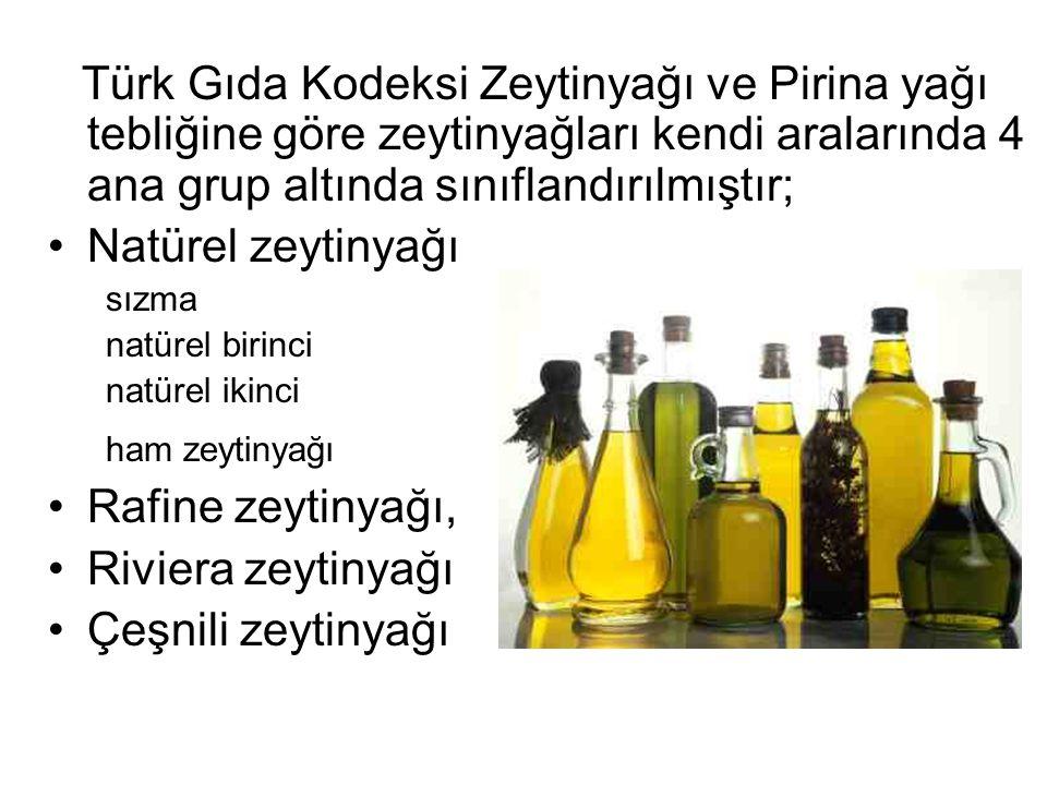 Türk Gıda Kodeksi Zeytinyağı ve Pirina yağı tebliğine göre zeytinyağları kendi aralarında 4 ana grup altında sınıflandırılmıştır; Natürel zeytinyağı s