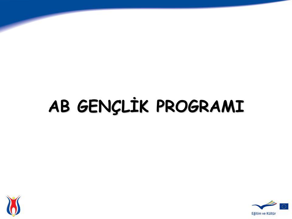 AB GENÇLİK PROGRAMI