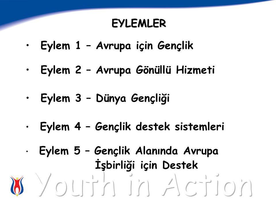 EYLEMLER Eylem 1 – Avrupa için Gençlik Eylem 2 – Avrupa Gönüllü Hizmeti Eylem 3 – Dünya Gençliği Eylem 4 – Gençlik destek sistemleri Eylem 5 – Gençlik Alanında Avrupa İşbirliği için Destek