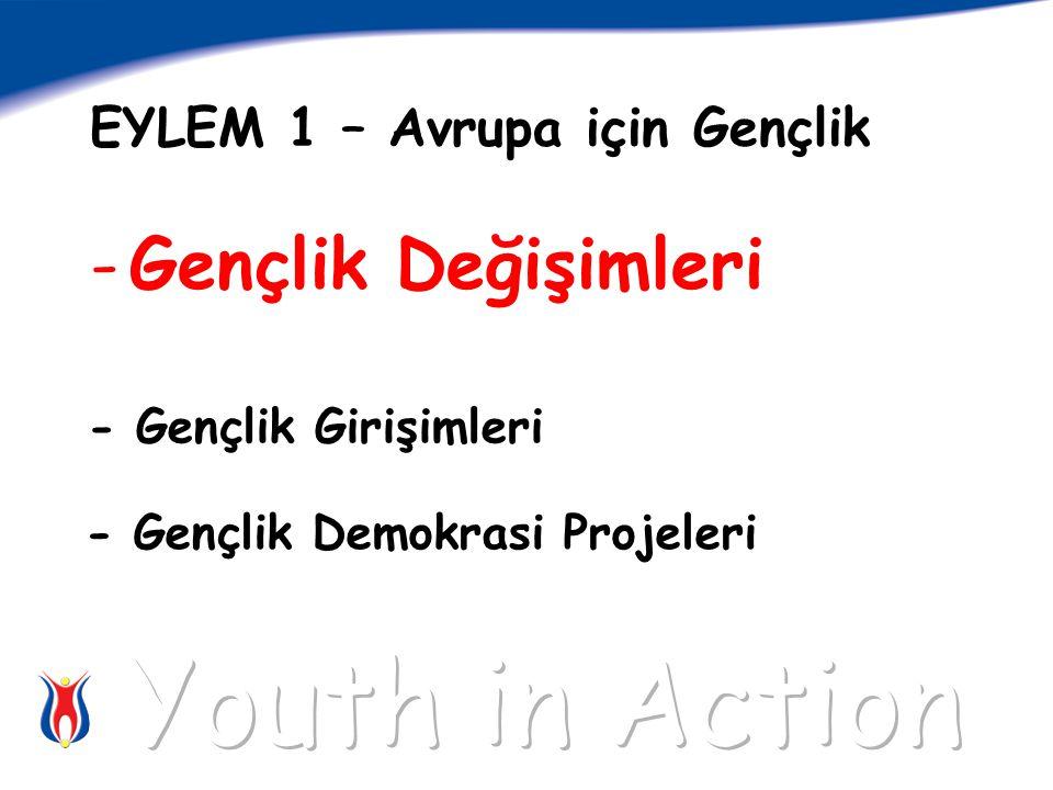 EYLEM 1 – Avrupa için Gençlik -Gençlik Değişimleri - Gençlik Girişimleri - Gençlik Demokrasi Projeleri
