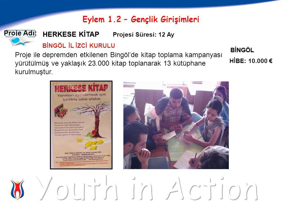 HERKESE KİTAP Proje ile depremden etkilenen Bingöl'de kitap toplama kampanyası yürütülmüş ve yaklaşık 23.000 kitap toplanarak 13 kütüphane kurulmuştur.