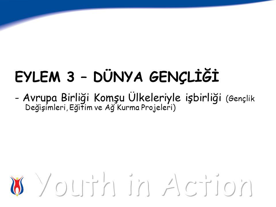 EYLEM 3 – DÜNYA GENÇLİĞİ - Avrupa Birliği Komşu Ülkeleriyle işbirliği (Gençlik Değişimleri, Eğitim ve Ağ Kurma Projeleri)