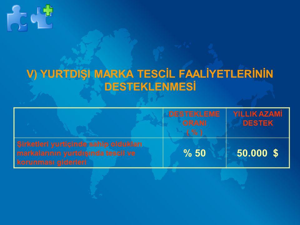 V) YURTDIŞI MARKA TESCİL FAALİYETLERİNİN DESTEKLENMESİ DESTEKLEME ORANI ( % ) YILLIK AZAMİ DESTEK Şirketleri yurtiçinde sahip oldukları markalarının y