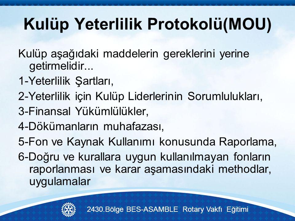 Kulüp Yeterlilik Protokolü(MOU) Kulüp aşağıdaki maddelerin gereklerini yerine getirmelidir...