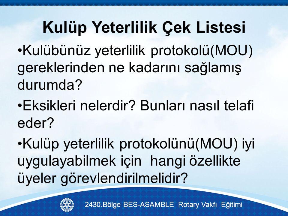 Kulüp Yeterlilik Çek Listesi Kulübünüz yeterlilik protokolü(MOU) gereklerinden ne kadarını sağlamış durumda.