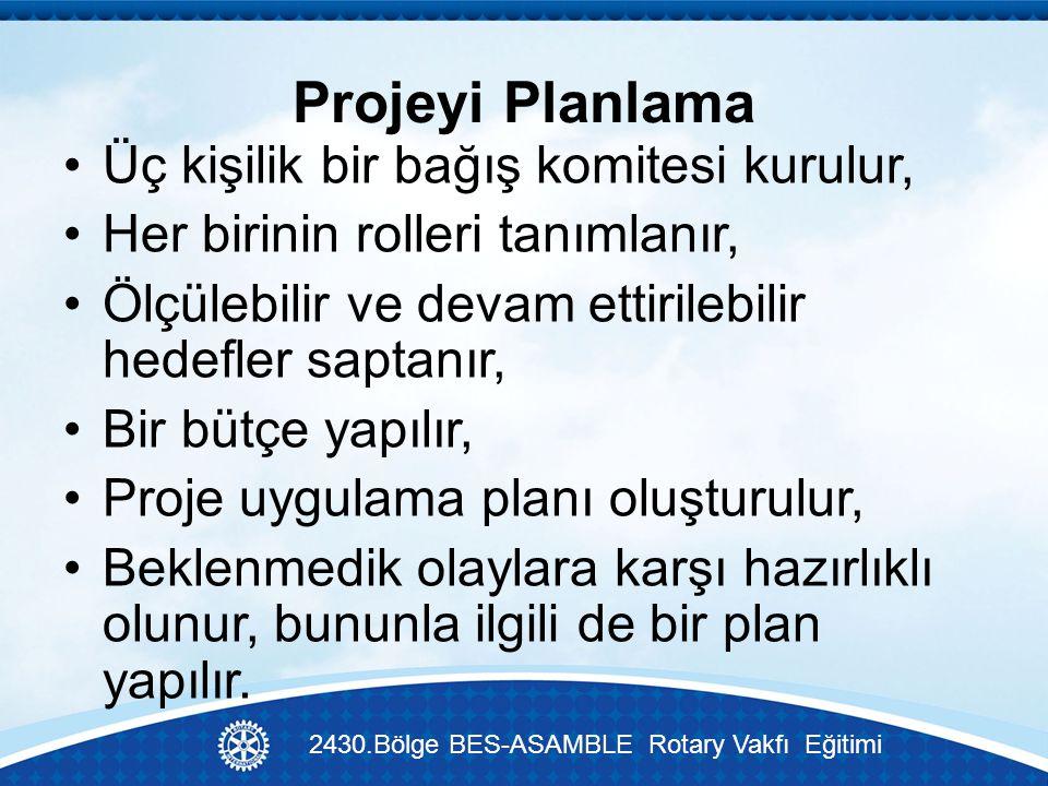 Projeyi Planlama Üç kişilik bir bağış komitesi kurulur, Her birinin rolleri tanımlanır, Ölçülebilir ve devam ettirilebilir hedefler saptanır, Bir bütçe yapılır, Proje uygulama planı oluşturulur, Beklenmedik olaylara karşı hazırlıklı olunur, bununla ilgili de bir plan yapılır.
