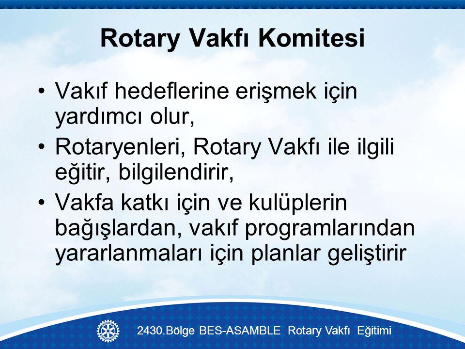 Rotary Vakfı Komitesi Vakıf hedeflerine erişmek için yardımcı olur, Rotaryenleri, Rotary Vakfı ile ilgili eğitir, bilgilendirir, Vakfa katkı için ve kulüplerin bağışlardan, vakıf programlarından yararlanmaları için planlar geliştirir 2430.Bölge BES-ASAMBLE Rotary Vakfı Eğitimi