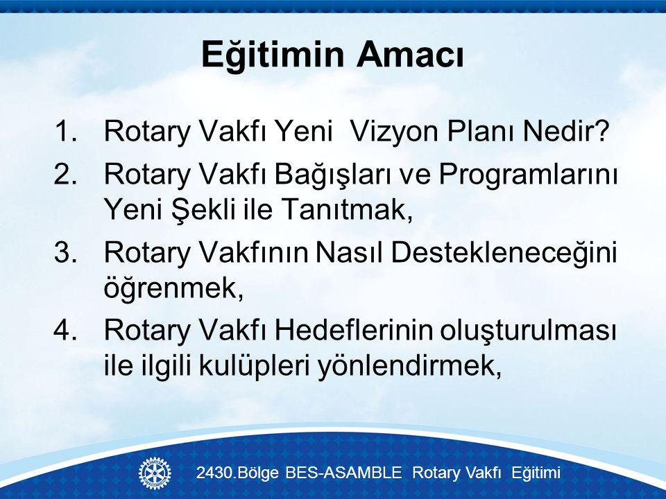 Eğitimin Amacı 1.Rotary Vakfı Yeni Vizyon Planı Nedir.