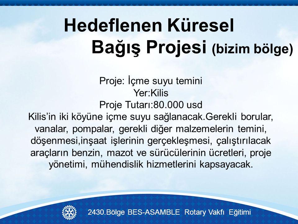 Hedeflenen Küresel Bağış Projesi (bizim bölge) 2430.Bölge BES-ASAMBLE Rotary Vakfı Eğitimi Proje: İçme suyu temini Yer:Kilis Proje Tutarı:80.000 usd Kilis'in iki köyüne içme suyu sağlanacak.Gerekli borular, vanalar, pompalar, gerekli diğer malzemelerin temini, döşenmesi,inşaat işlerinin gerçekleşmesi, çalıştırılacak araçların benzin, mazot ve sürücülerinin ücretleri, proje yönetimi, mühendislik hizmetlerini kapsayacak.