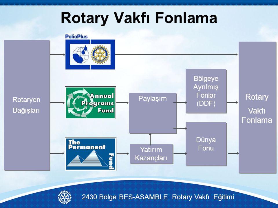 Rotary Vakfı Fonlama Yatırım Kazançları Bölgeye Ayrılmış Fonlar (DDF) Rotary Vakfı Fonlama Rotary Vakfı Fonlama Paylaşım Dünya Fonu Rotaryen Bağışları 2430.Bölge BES-ASAMBLE Rotary Vakfı Eğitimi