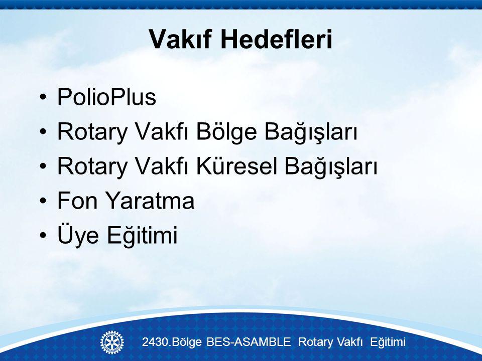 Vakıf Hedefleri PolioPlus Rotary Vakfı Bölge Bağışları Rotary Vakfı Küresel Bağışları Fon Yaratma Üye Eğitimi 2430.Bölge BES-ASAMBLE Rotary Vakfı Eğitimi