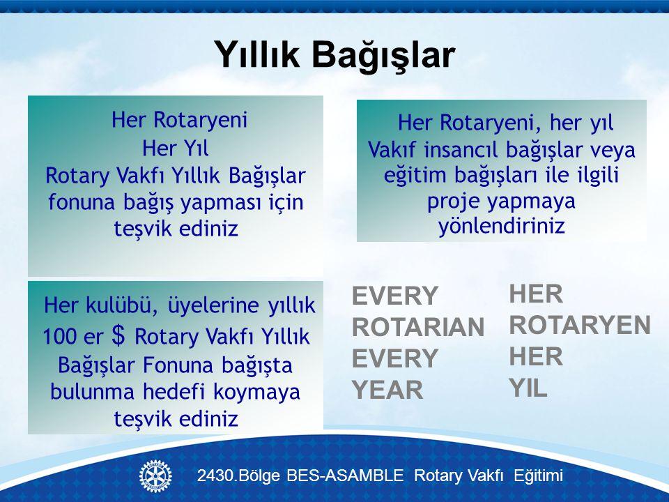 Her Rotaryeni, her yıl Vakıf insancıl bağışlar veya eğitim bağışları ile ilgili proje yapmaya yönlendiriniz Her Rotaryeni Her Yıl Rotary Vakfı Yıllık Bağışlar fonuna bağış yapması için teşvik ediniz Her kulübü, üyelerine yıllık 100 er $ Rotary Vakfı Yıllık Bağışlar Fonuna bağışta bulunma hedefi koymaya teşvik ediniz EVERY ROTARIAN EVERY YEAR Yıllık Bağışlar HER ROTARYEN HER YIL 2430.Bölge BES-ASAMBLE Rotary Vakfı Eğitimi