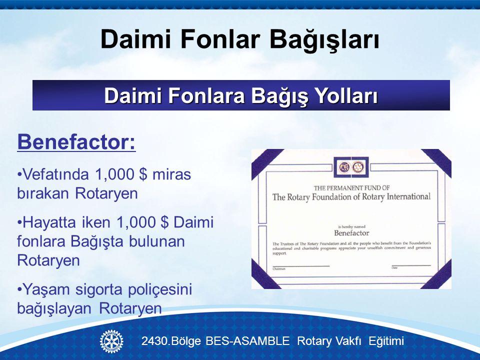 Daimi Fonlara Bağış Yolları Benefactor: Vefatında 1,000 $ miras bırakan Rotaryen Hayatta iken 1,000 $ Daimi fonlara Bağışta bulunan Rotaryen Yaşam sigorta poliçesini bağışlayan Rotaryen Daimi Fonlar Bağışları 2430.Bölge BES-ASAMBLE Rotary Vakfı Eğitimi