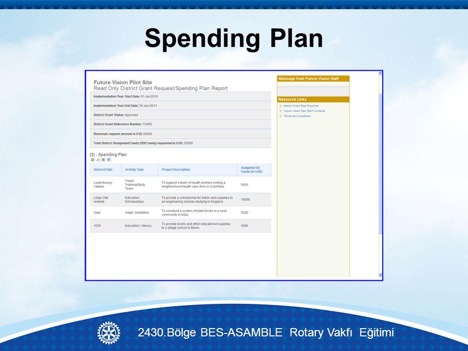 Spending Plan 2430.Bölge BES-ASAMBLE Rotary Vakfı Eğitimi