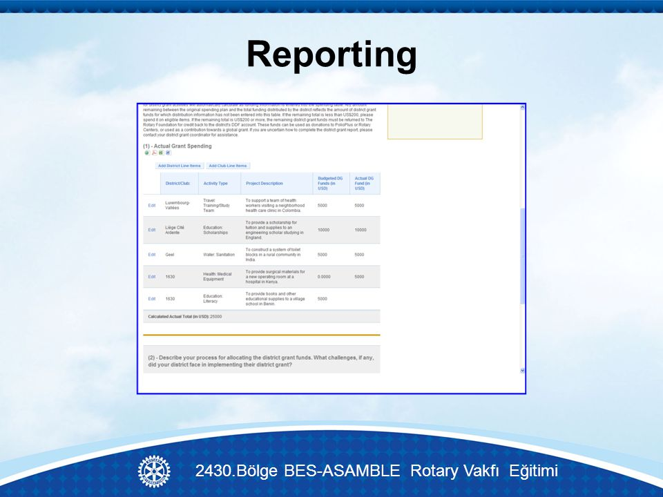 Reporting 2430.Bölge BES-ASAMBLE Rotary Vakfı Eğitimi
