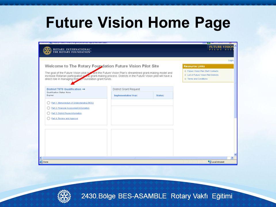 Future Vision Home Page 2430.Bölge BES-ASAMBLE Rotary Vakfı Eğitimi