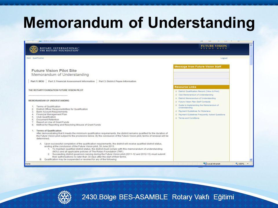 Memorandum of Understanding 2430.Bölge BES-ASAMBLE Rotary Vakfı Eğitimi