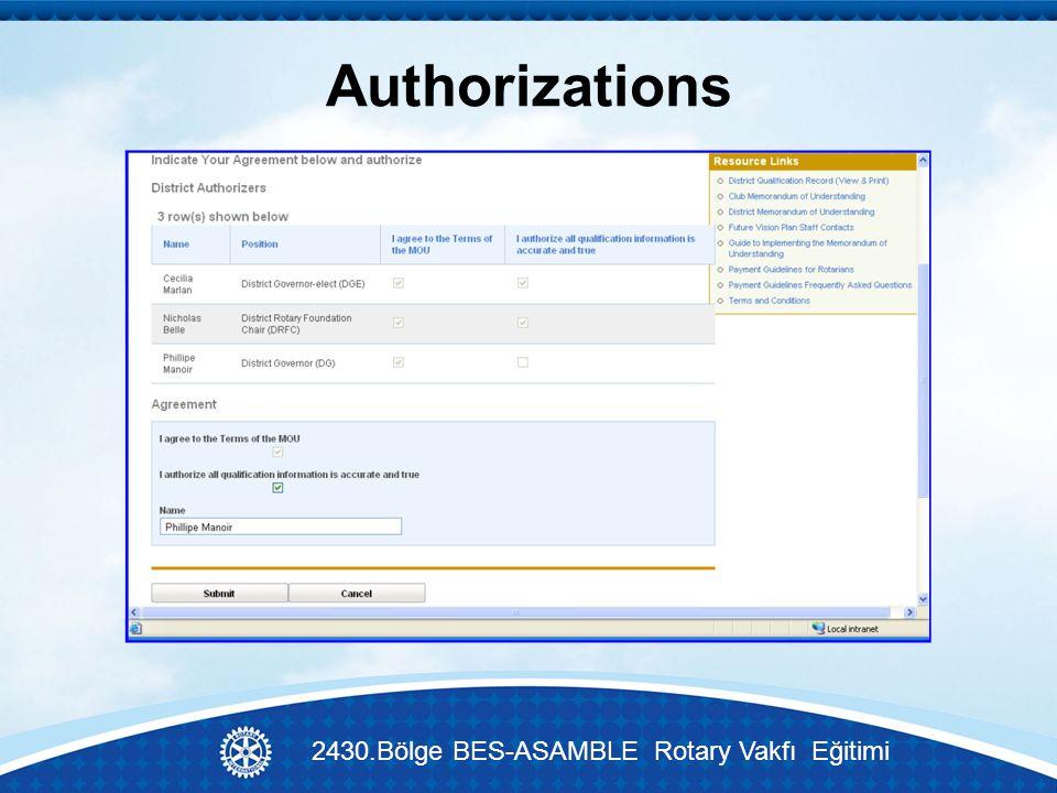 Authorizations 2430.Bölge BES-ASAMBLE Rotary Vakfı Eğitimi