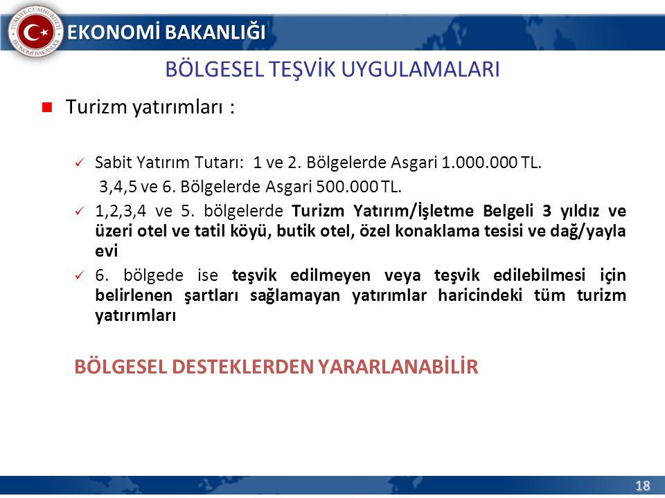 18 EKONOMİ BAKANLIĞI BÖLGESEL TEŞVİK UYGULAMALARI Turizm yatırımları : Sabit Yatırım Tutarı: 1 ve 2. Bölgelerde Asgari 1.000.000 TL. 3,4,5 ve 6. Bölge