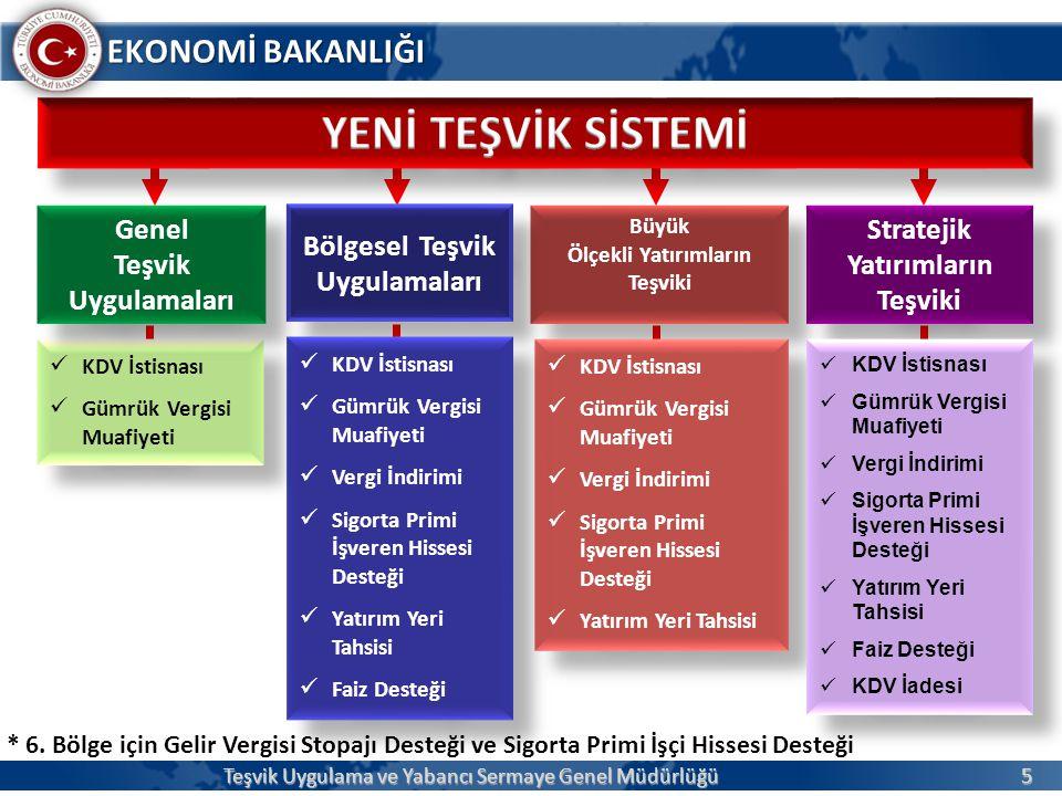 5 EKONOMİ BAKANLIĞI Teşvik Uygulama ve Yabancı Sermaye Genel Müdürlüğü Büyük Ölçekli Yatırımların Teşviki Büyük Ölçekli Yatırımların Teşviki Bölgesel