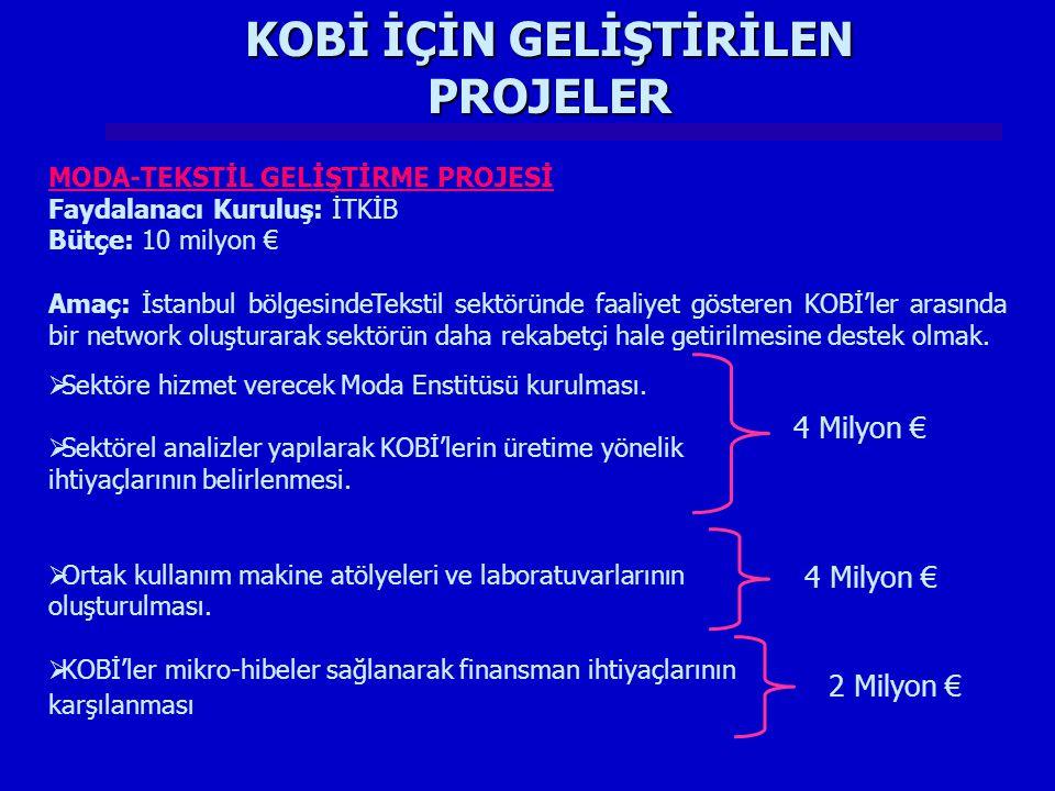 MODA-TEKSTİL GELİŞTİRME PROJESİ Faydalanacı Kuruluş: İTKİB Bütçe: 10 milyon € Amaç: İstanbul bölgesindeTekstil sektöründe faaliyet gösteren KOBİ'ler arasında bir network oluşturarak sektörün daha rekabetçi hale getirilmesine destek olmak.