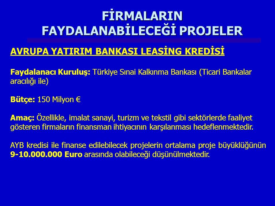FİRMALARIN FAYDALANABİLECEĞİ PROJELER AVRUPA YATIRIM BANKASI LEASİNG KREDİSİ Faydalanacı Kuruluş: Türkiye Sınai Kalkınma Bankası (Ticari Bankalar aracılığı ile) Bütçe: 150 Milyon € Amaç: Özellikle, imalat sanayi, turizm ve tekstil gibi sektörlerde faaliyet gösteren firmaların finansman ihtiyacının karşılanması hedeflenmektedir.