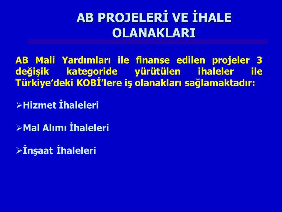 AB PROJELERİ VE İHALE OLANAKLARI AB Mali Yardımları ile finanse edilen projeler 3 değişik kategoride yürütülen ihaleler ile Türkiye'deki KOBİ'lere iş olanakları sağlamaktadır:  Hizmet İhaleleri  Mal Alımı İhaleleri  İnşaat İhaleleri