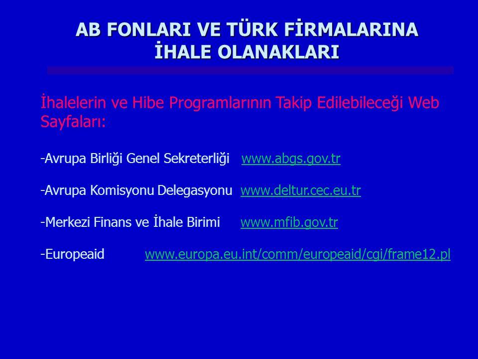 AB FONLARI VE TÜRK FİRMALARINA İHALE OLANAKLARI İhalelerin ve Hibe Programlarının Takip Edilebileceği Web Sayfaları: -Avrupa Birliği Genel Sekreterliği www.abgs.gov.trwww.abgs.gov.tr -Avrupa Komisyonu Delegasyonu www.deltur.cec.eu.trwww.deltur.cec.eu.tr -Merkezi Finans ve İhale Birimi www.mfib.gov.trwww.mfib.gov.tr -Europeaid www.europa.eu.int/comm/europeaid/cgi/frame12.plwww.europa.eu.int/comm/europeaid/cgi/frame12.pl
