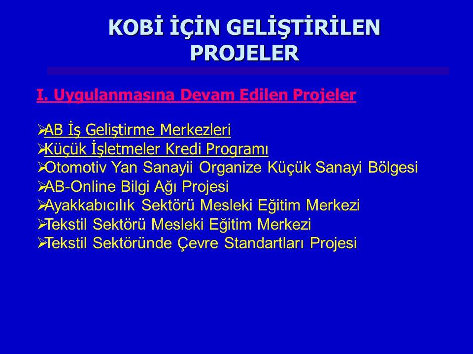 KOBİ İÇİN GELİŞTİRİLEN PROJELER AB İŞ GELİŞTİRME PROJESİ Faydalanacı Kuruluş: TOBB Bütçe: 18 milyon € Amaç: Proje, üç ilde KOBİ'lere destek sağlayacak iş merkezleri (Gaziantep, Kocaeli, İzmir) kurulmasını amaçlıyor.