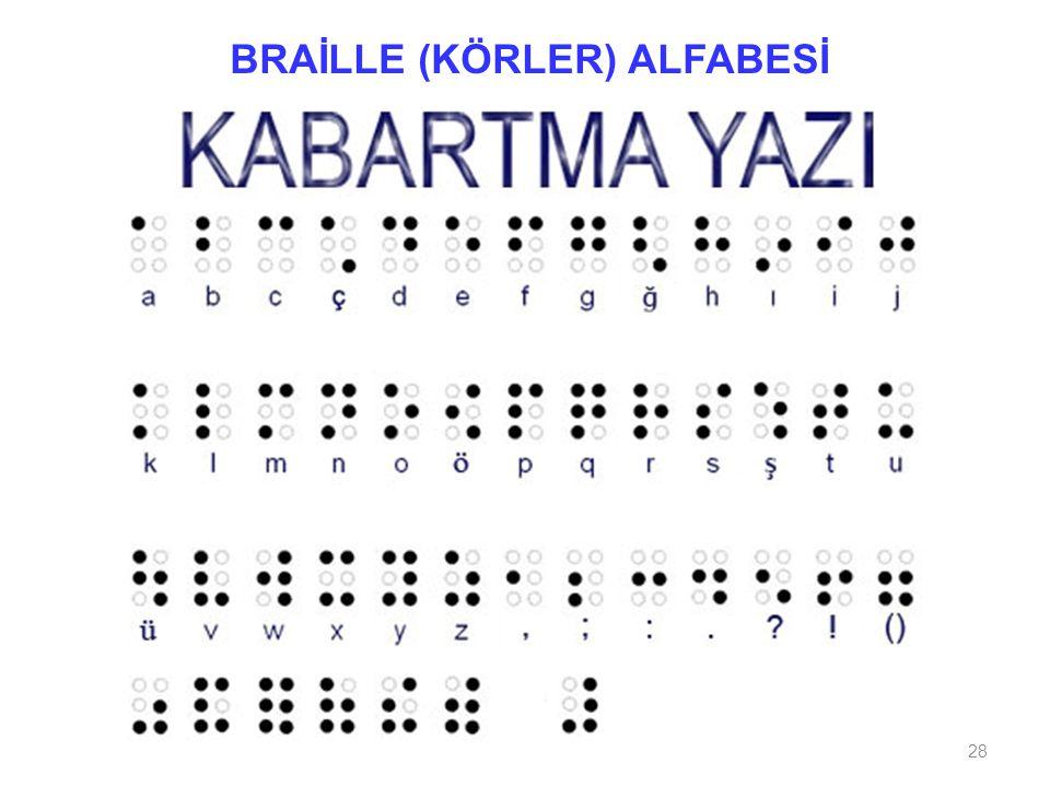 28 BRAİLLE (KÖRLER) ALFABESİ