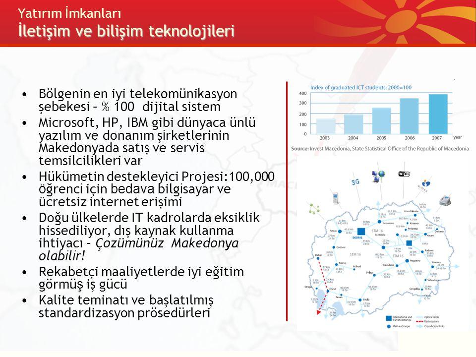 İletişim ve bilişim teknolojileri Yatırım İmkanları İletişim ve bilişim teknolojileri Bölgenin en iyi telekomünikasyon şebekesi – % 100 dijital sistem