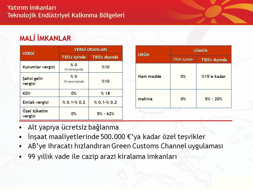 Alt yapıya ücretsiz bağlanma İnşaat maaliyetlerinde 500.000 €'ya kadar özel teşvikler AB'ye ihracatı hızlandıran Green Customs Channel uygulaması 99 y