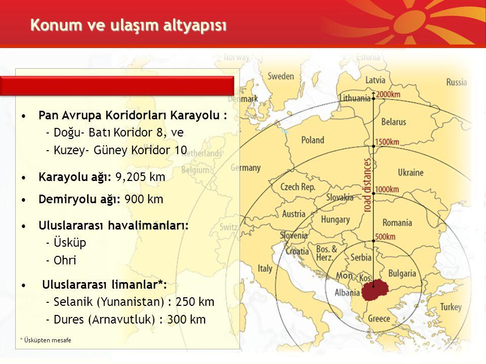 Konum ve ulaşım altyapısı Pan Avrupa Koridorları Karayolu : - Doğu- Batı Koridor 8, ve - Kuzey- Güney Koridor 10 Karayolu ağı: 9,205 km Demiryolu ağı: