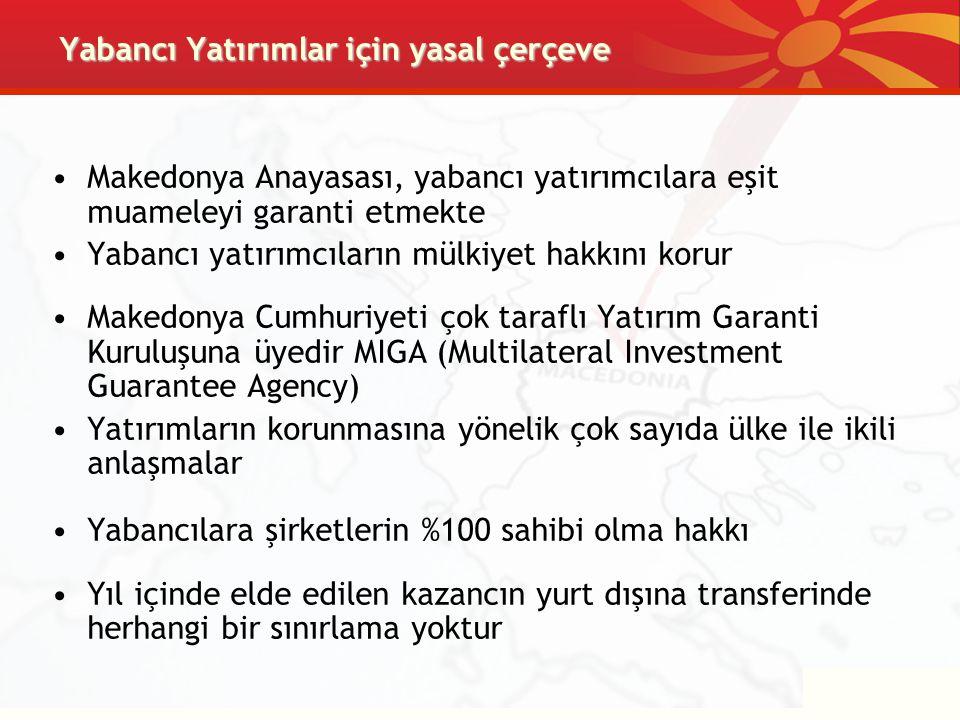 Yabancı Yatırımlar için yasal çerçeve Makedonya Anayasası, yabancı yatırımcılara eşit muameleyi garanti etmekte Yabancı yatırımcıların mülkiyet hakkın