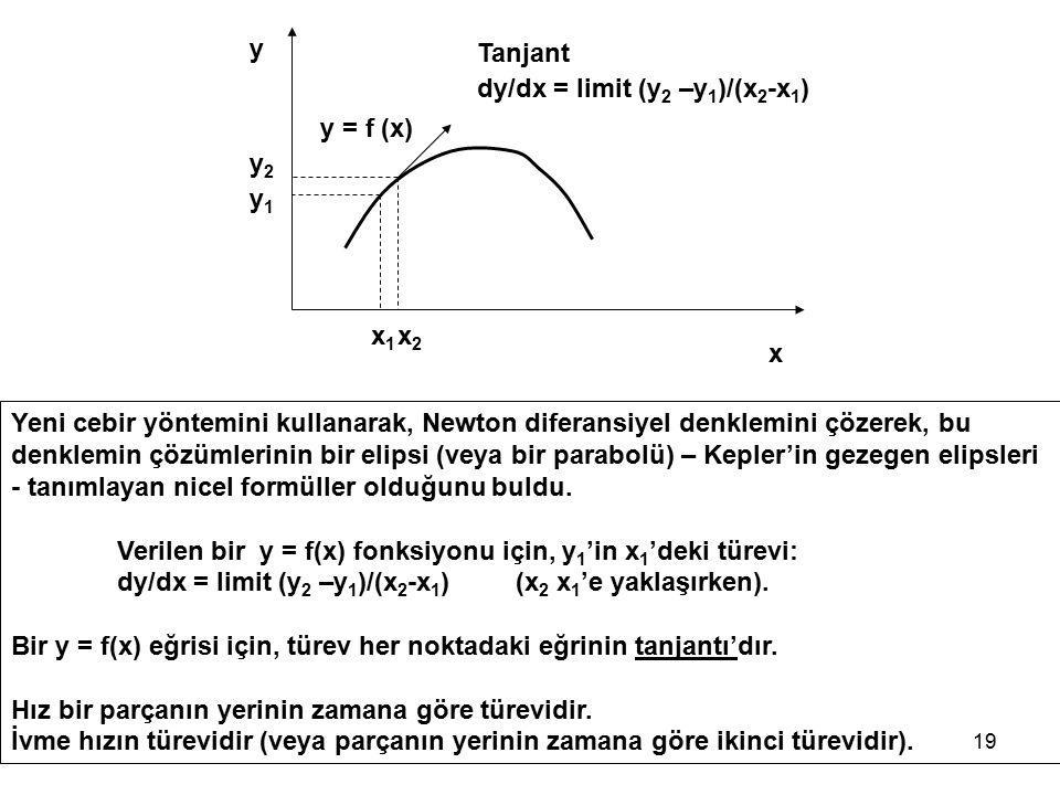 19 y = f (x) y x x2x2 x1x1 y2y2 y1y1 dy/dx = limit (y 2 –y 1 )/(x 2 -x 1 ) Tanjant Yeni cebir yöntemini kullanarak, Newton diferansiyel denklemini çöz