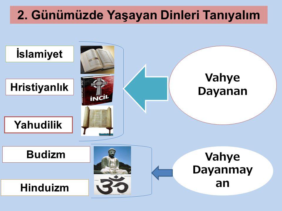 İslamiyet Yahudilik Hristiyanlık Budizm Hinduizm Vahye Dayanan Vahye Dayanmay an 2.