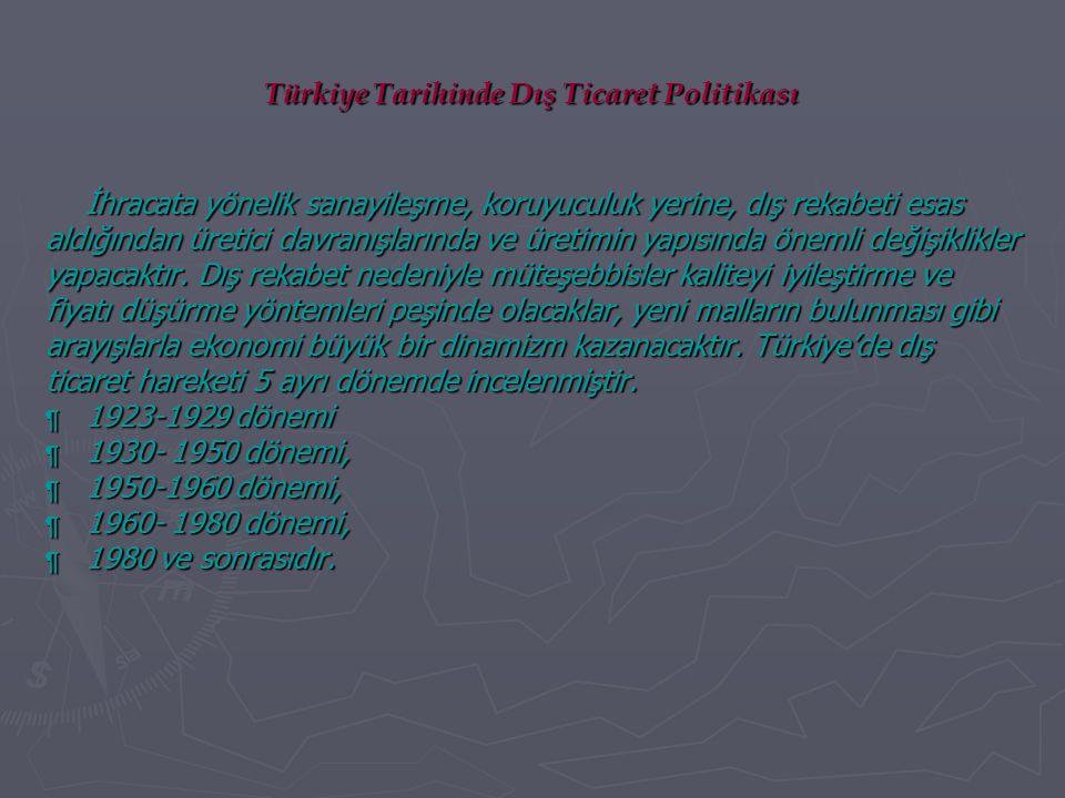 Türkiye Tarihinde Dış Ticaret Politikası İhracata yönelik sanayileşme, koruyuculuk yerine, dış rekabeti esas aldığından üretici davranışlarında ve üre